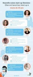 Infographie_entrepreneuses