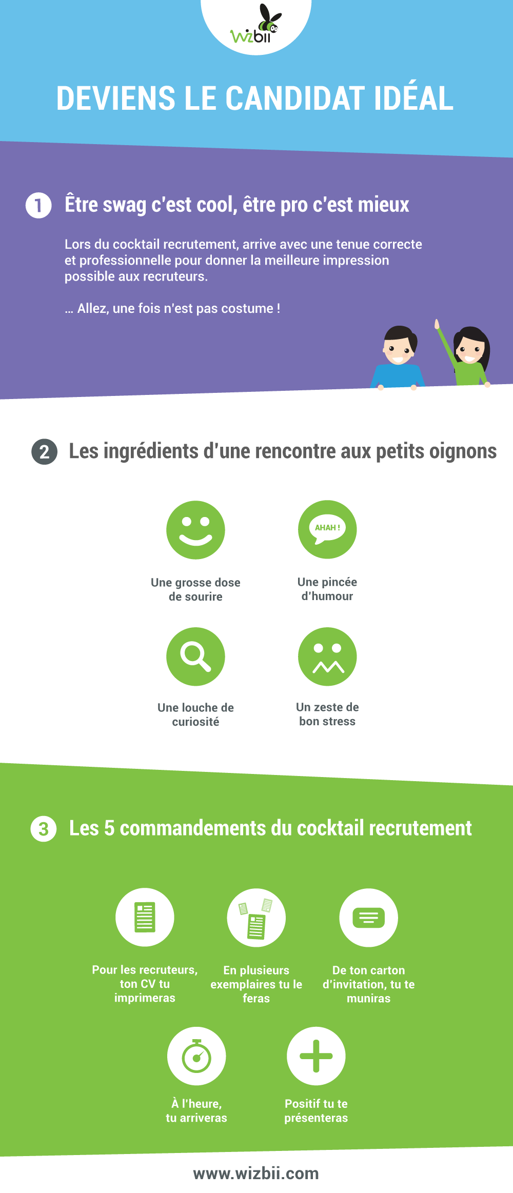 Guide-candidat cocktail recrutement