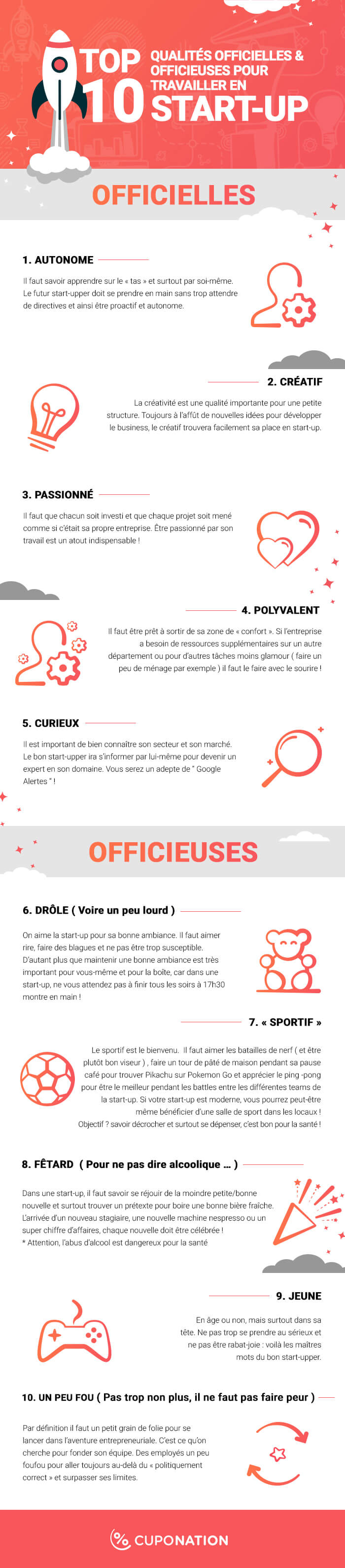 infographie startup cuponation