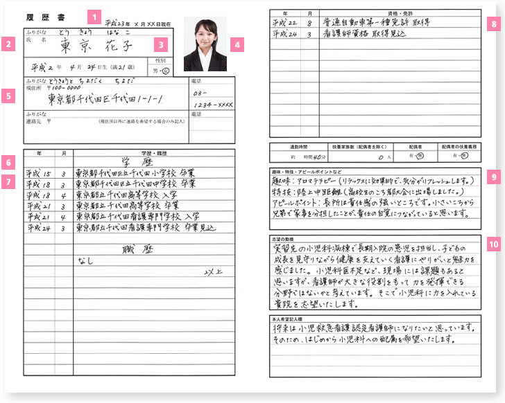 CV manuscrit Japon