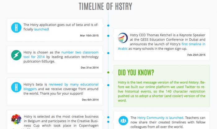 timeline start-up hstry
