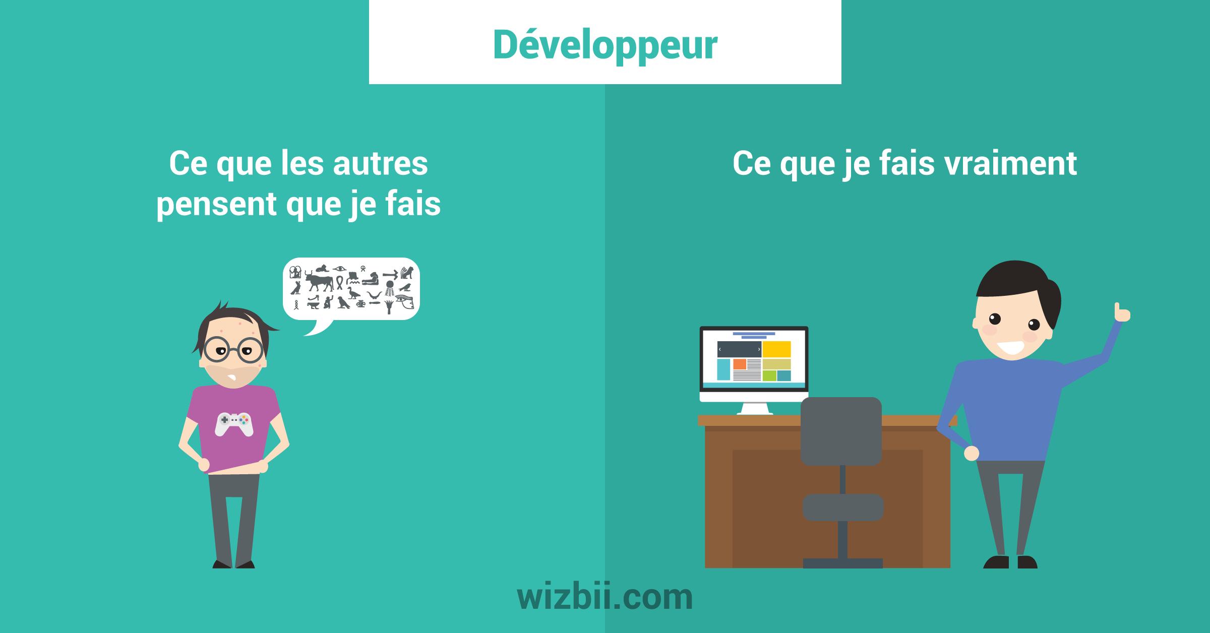 le job de développeur, ce que les autres pensent que je fais VS ce que je fais vraiment
