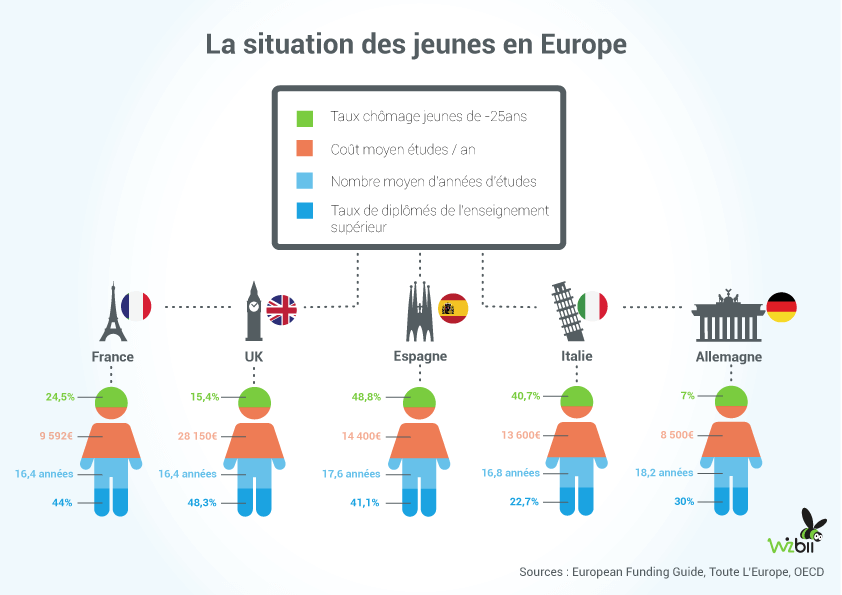 infographie_CP_europe