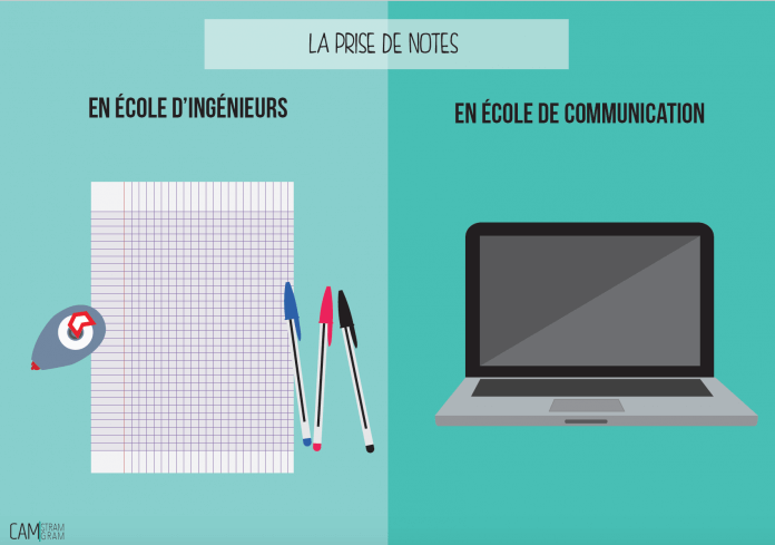 infographies, école de communication, école d'ingénieurs, différences