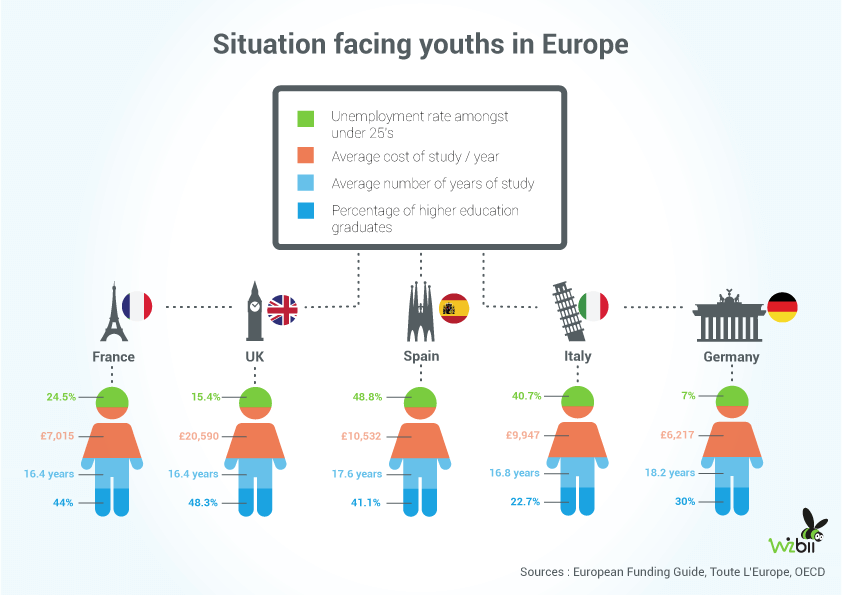 infographie_cp_europe_uk