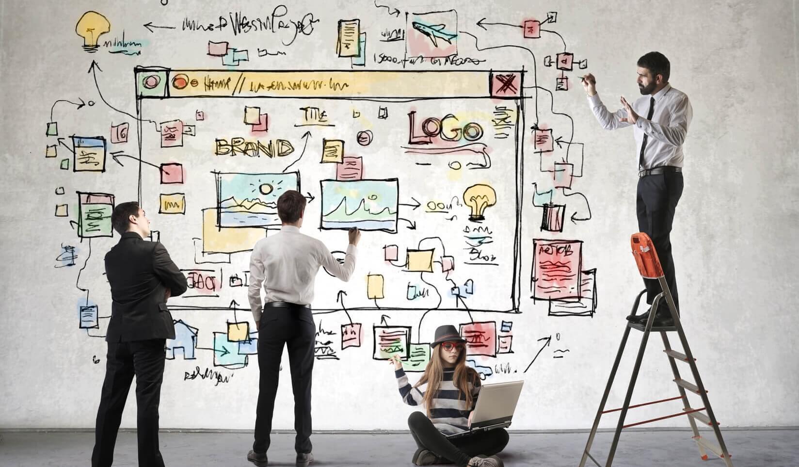 communication, entreprise, startup, plan de communication