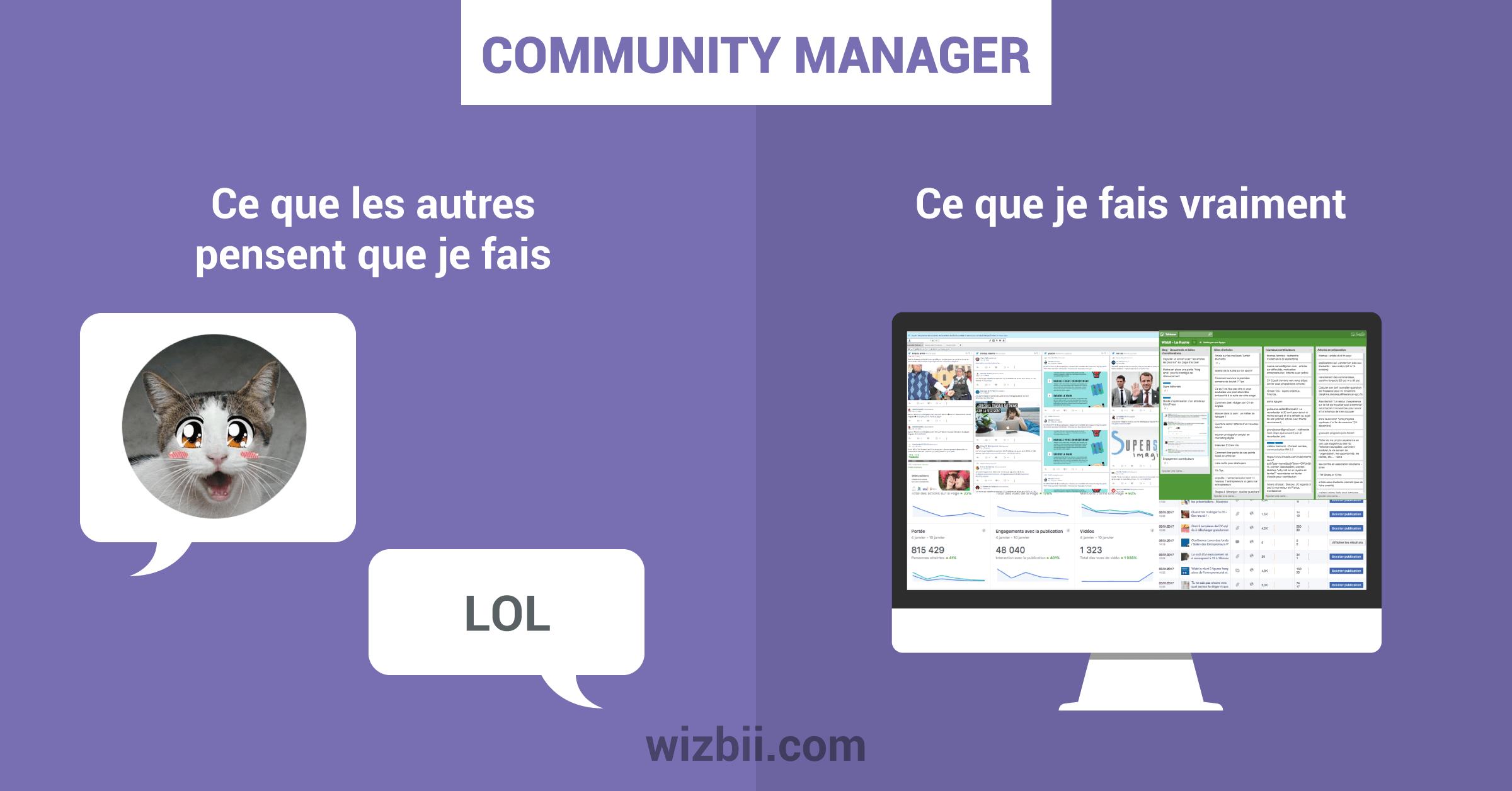 le job de community manager, ce que les autres pensent que je fais VS ce que je fais vraiment