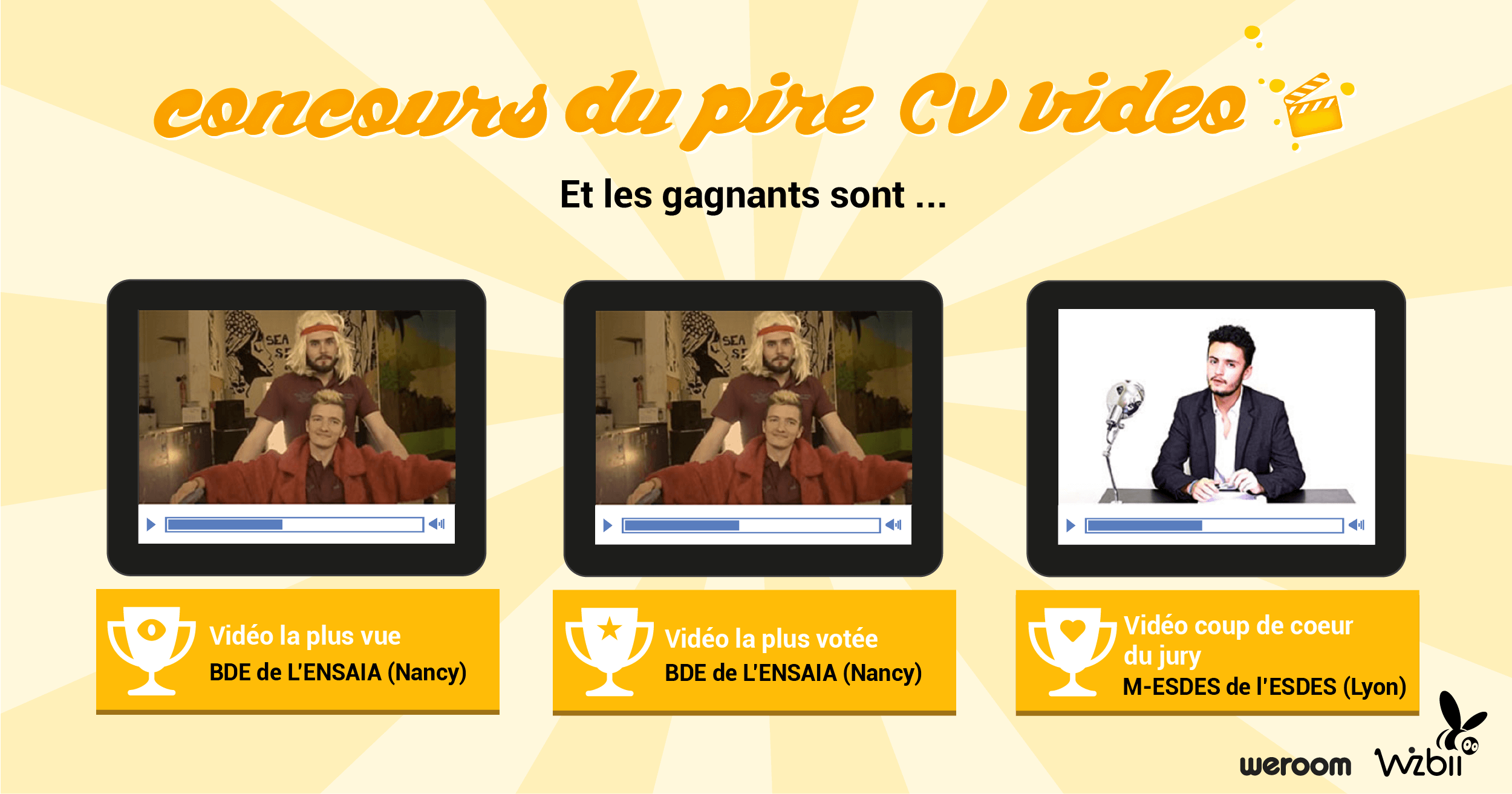 pire cv video gagnants