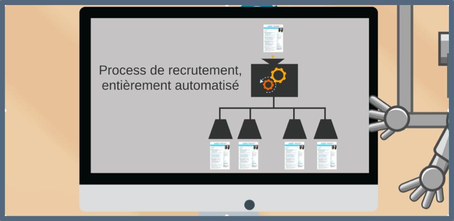 processus de recrutement automatisé
